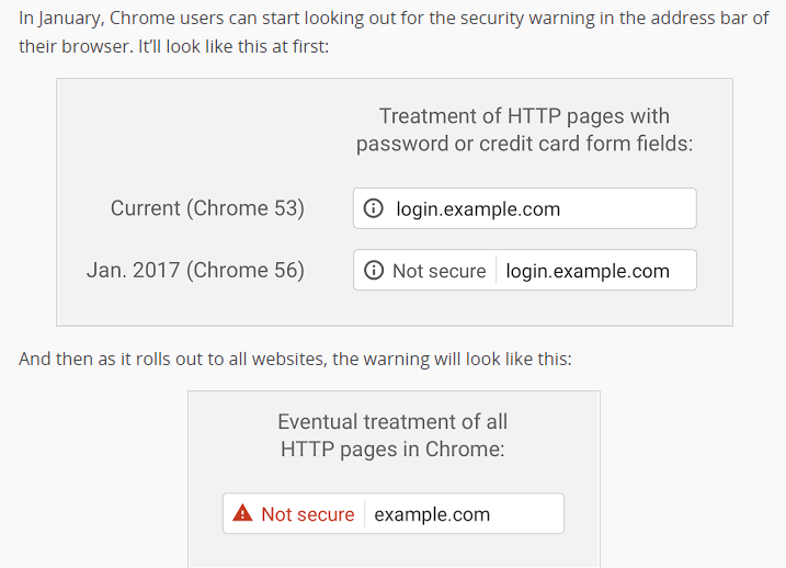 Canadian Web Hosting Sites Need To Replace Ssltls Certs Immediately